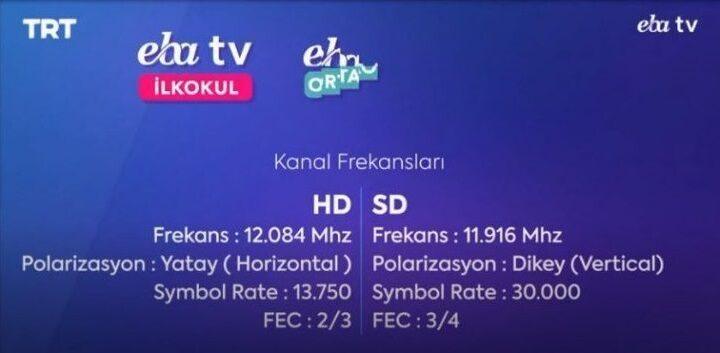 Eba Tv Frekans Bilgileri 2020